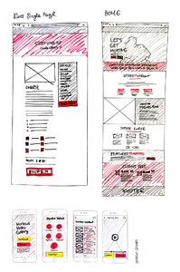 Bild:  Prototyping, Wireframes und User Flow